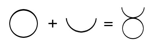 Taurus Symbol Structure